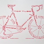 Bicycle Typogram - 4